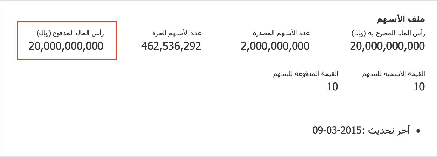 رأس مال الإتصالات السعودية